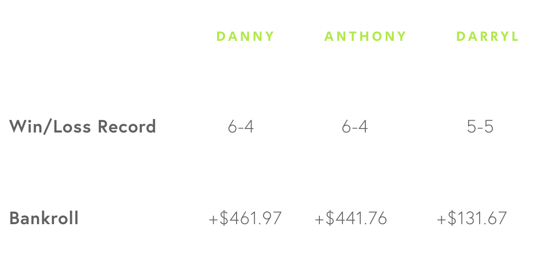 el-three-podcast-what-are-the-odds-pick-standings.png