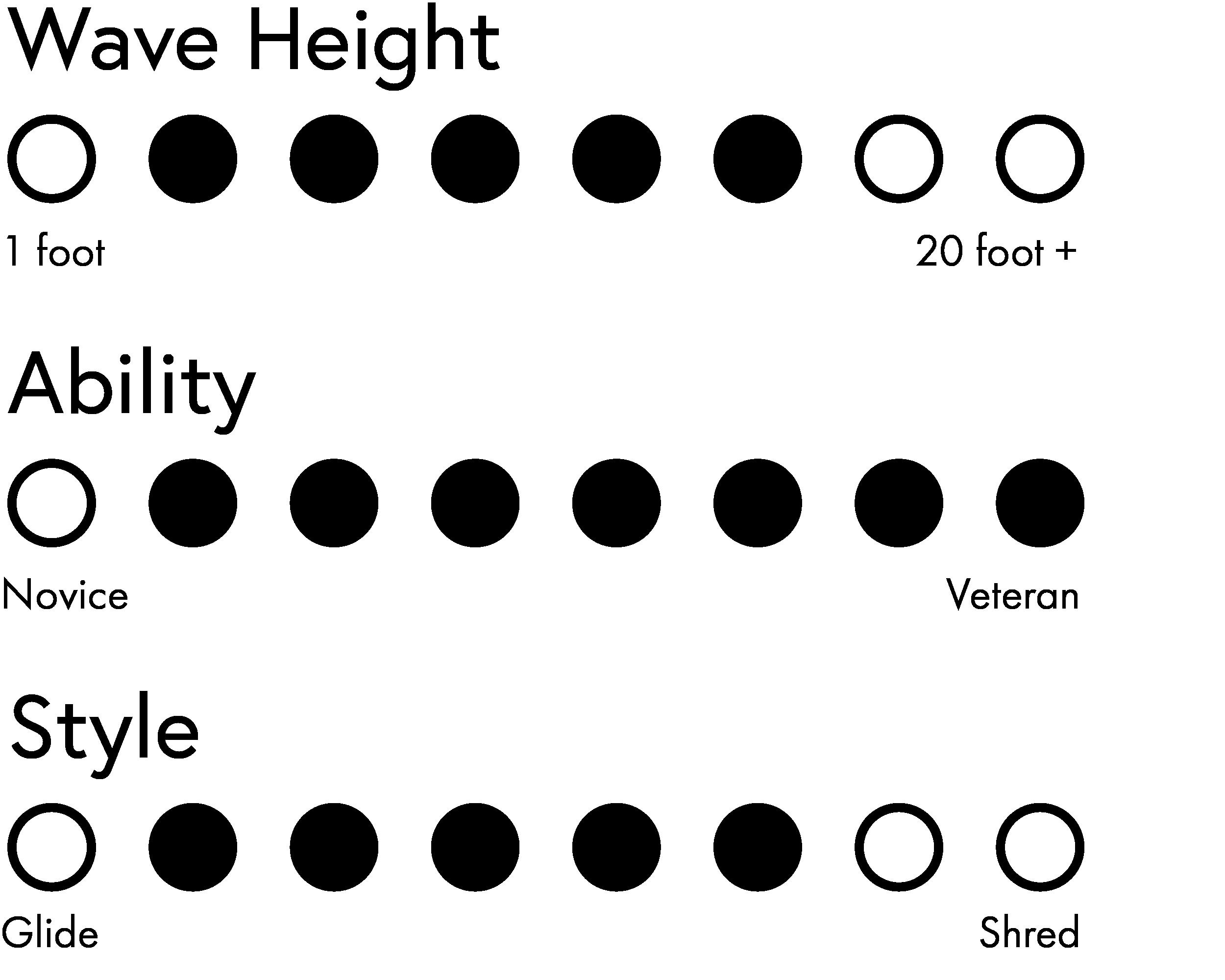 Accelerator .png