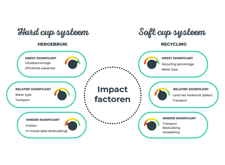 Impactfactoren NL.jpg