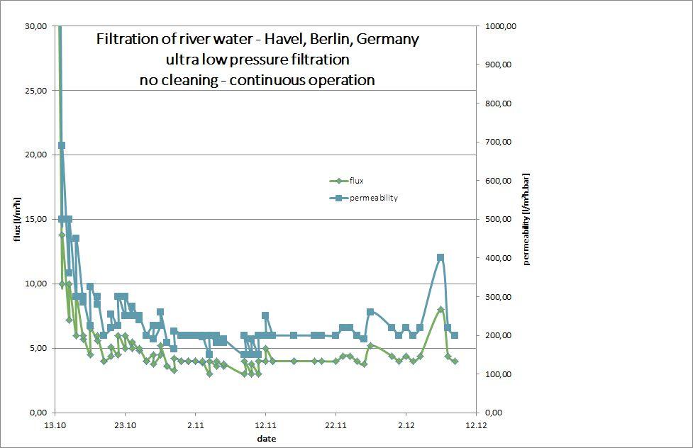 Diagram river water.jpg