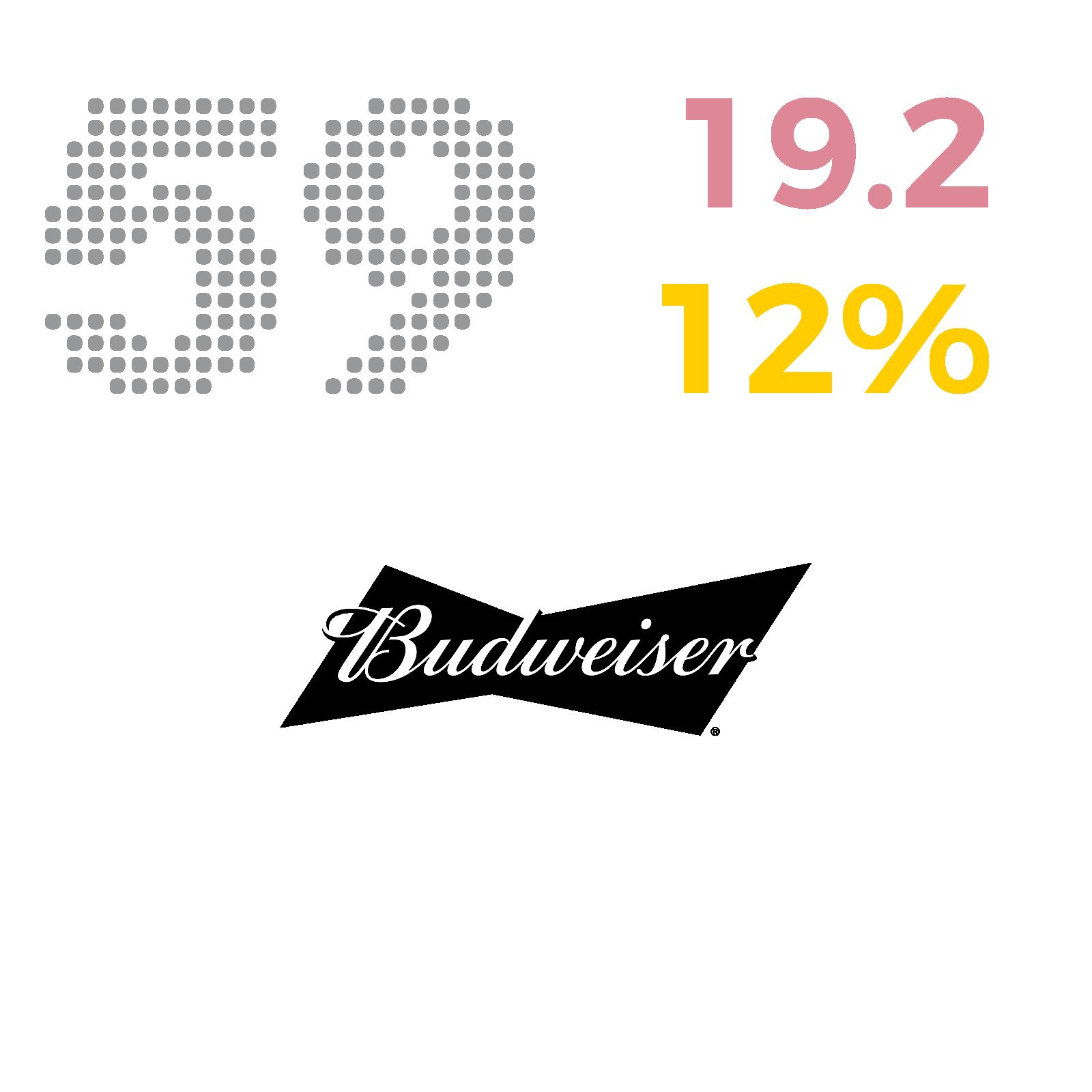 59_Budweiser.png
