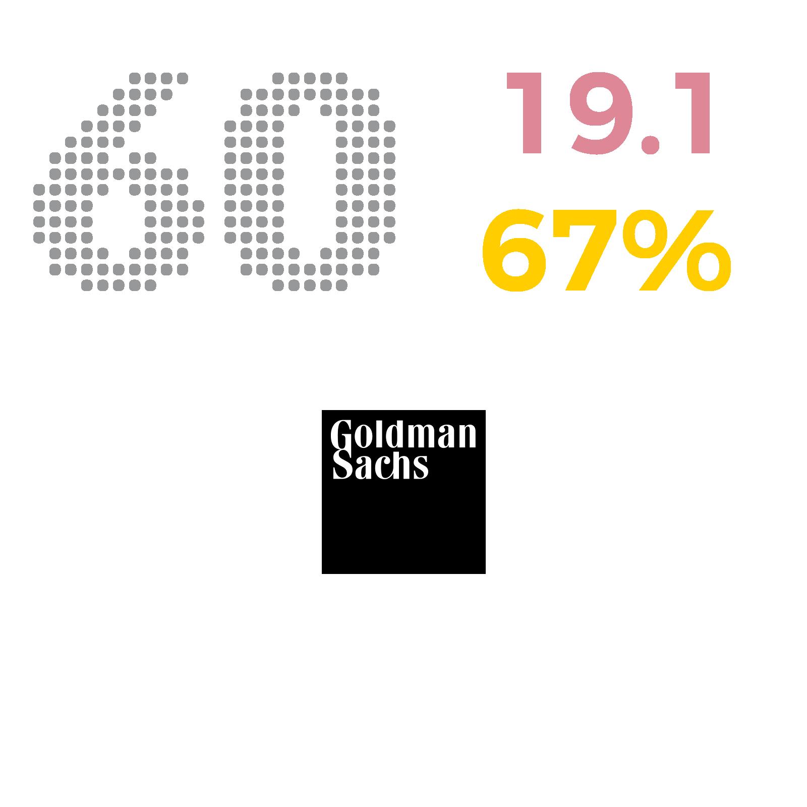 60_GoldmanSachs.png