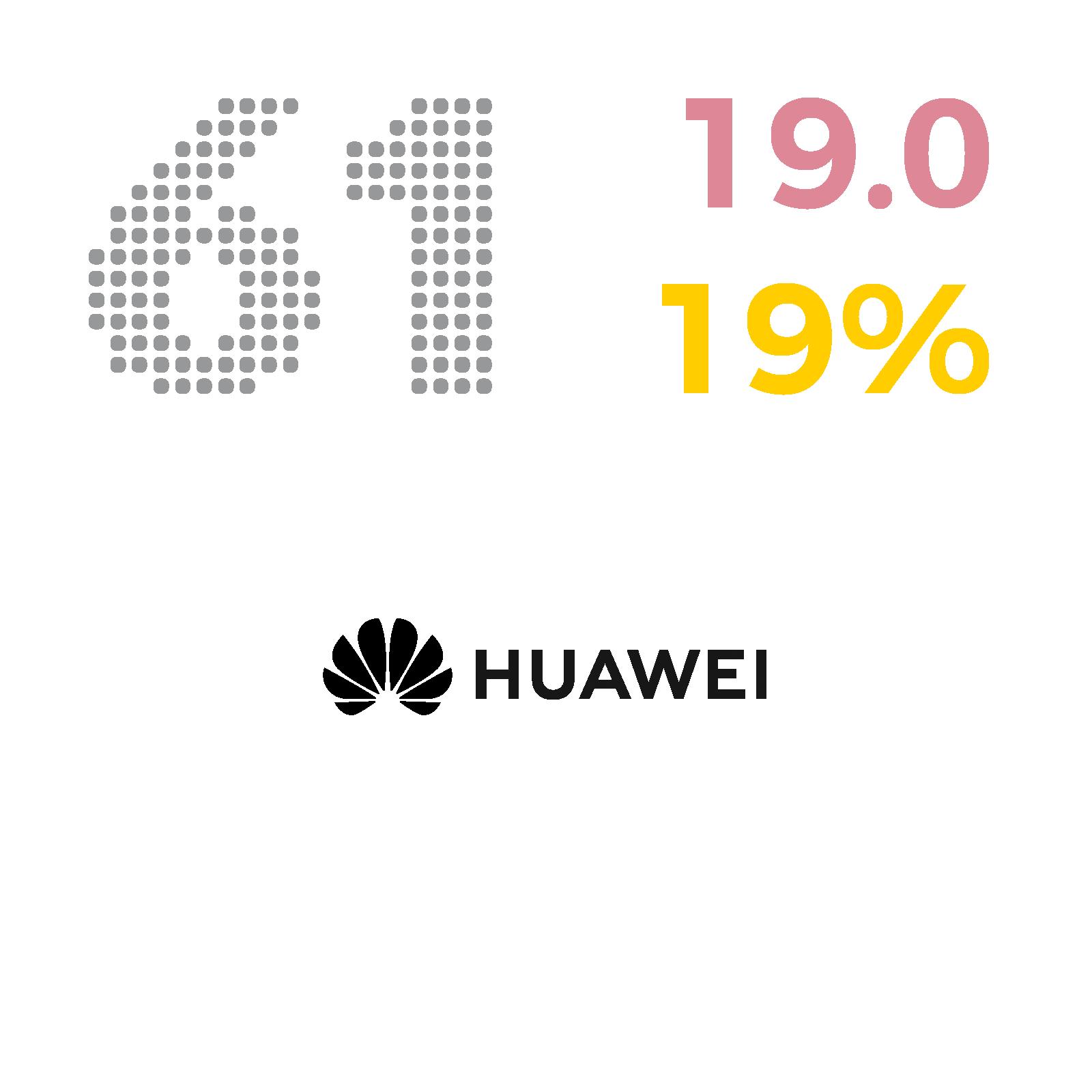 61_Huawei.png
