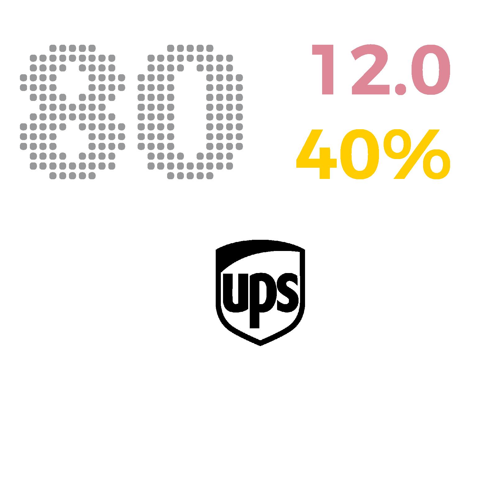 80_UPS.png