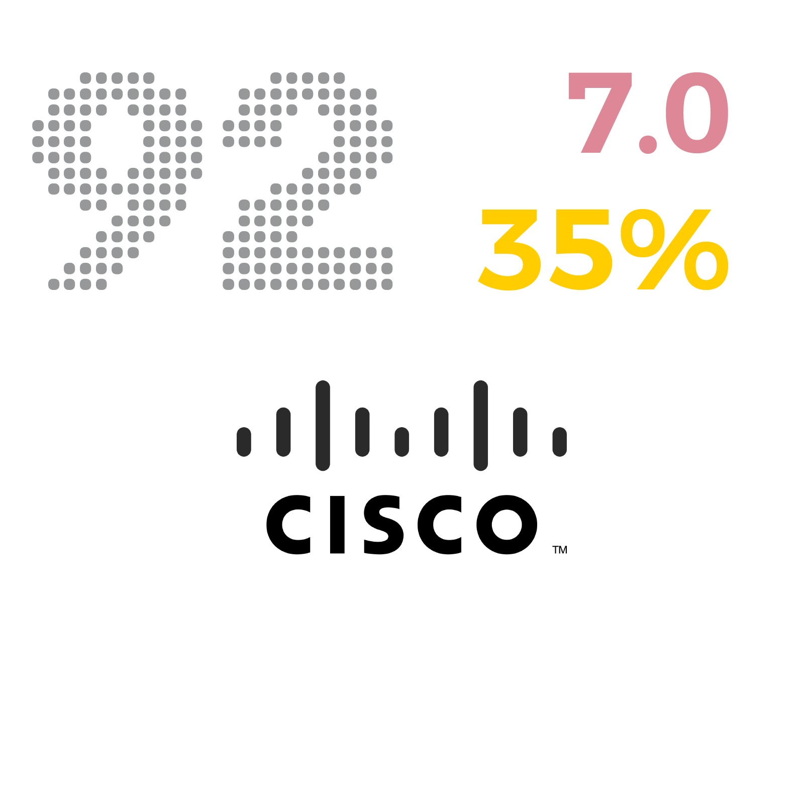 92_Cisco.png