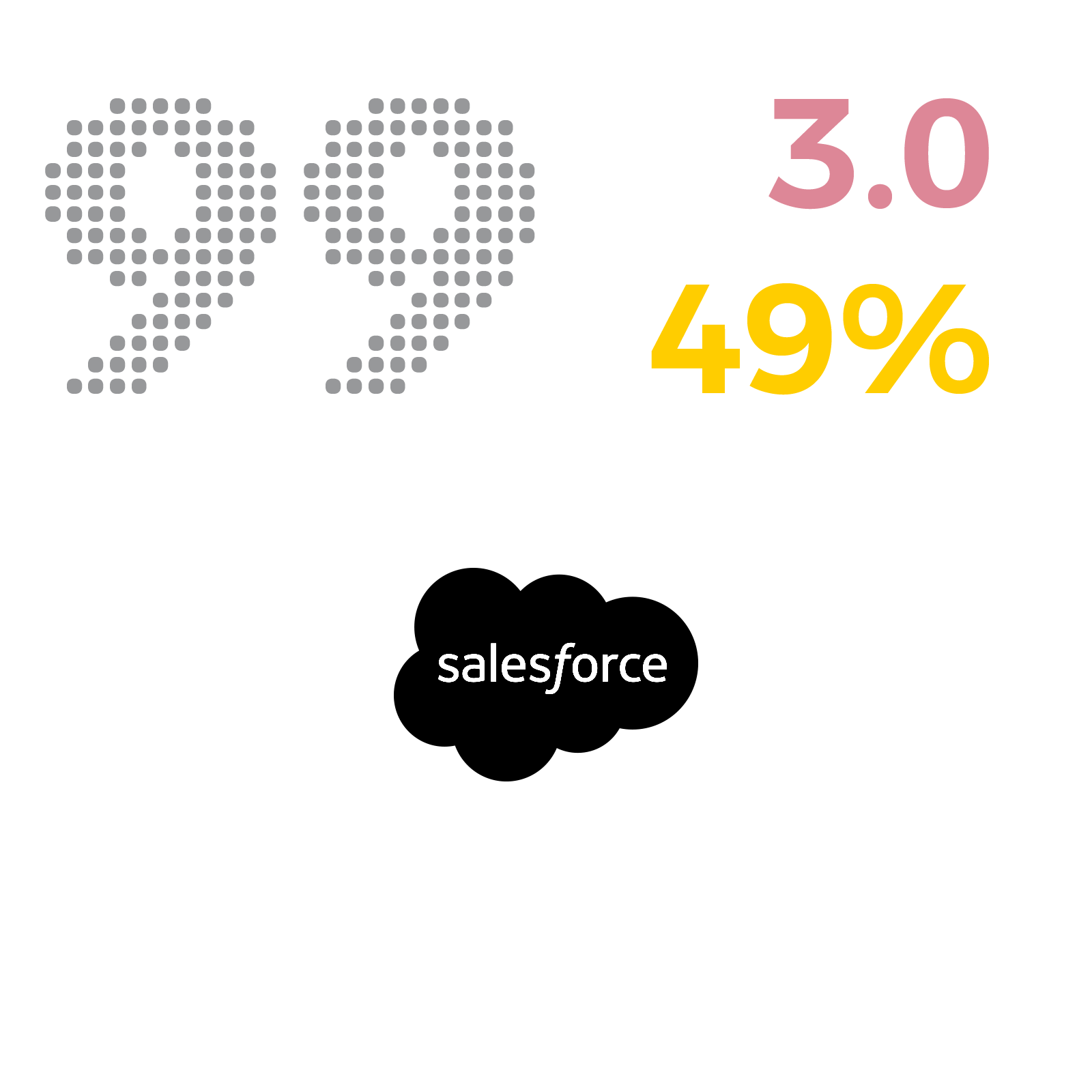 99_Salesforce.png