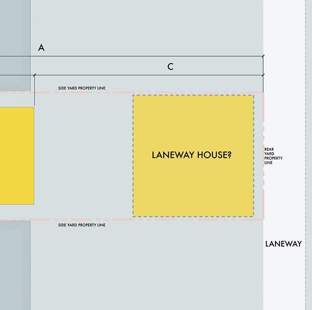 Have you been wondering if a laneway home will work on your property? We've just launched a simple way to find out with a Feasibility Review! A few simple steps and you can find out if your property is eligible for a laneway home. . 1️⃣ Head to Ukkei.ca and click on 'Check My Property'. 2️⃣ Click on the reference diagram to see all the measurements you'll need.  3️⃣ Fill out the info and click 'Submit'! . We will analyze your property and let you know. It's that easy!