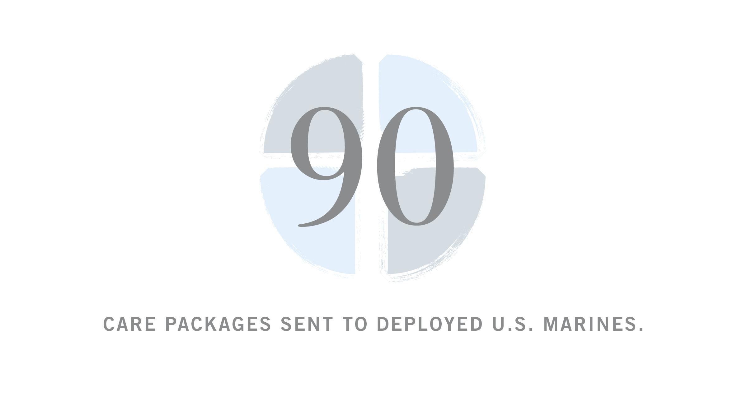 90 Marines.jpg
