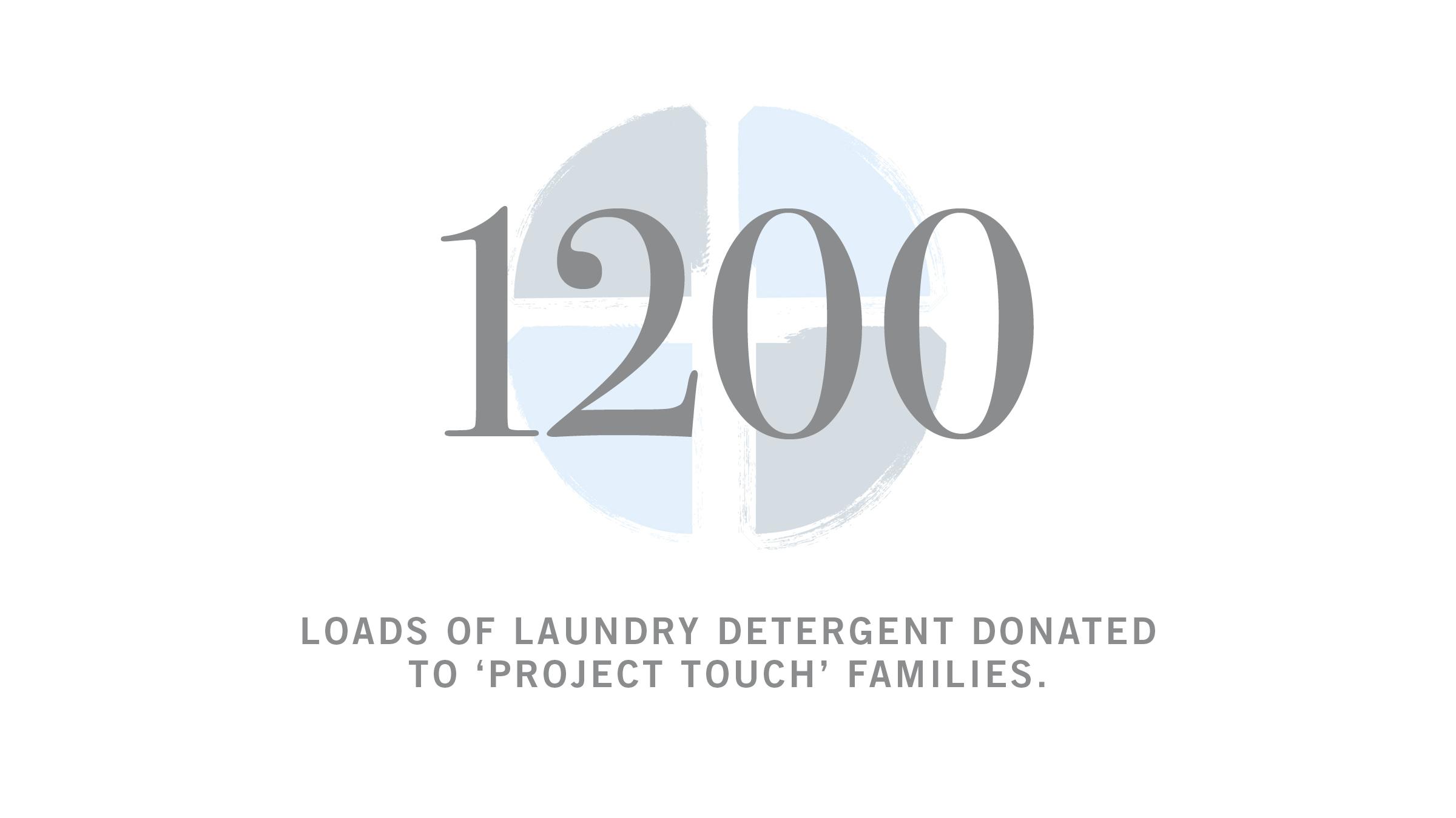 1200 Laundry.jpg