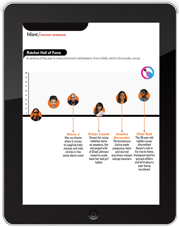 vibe_ipad_chart.jpg