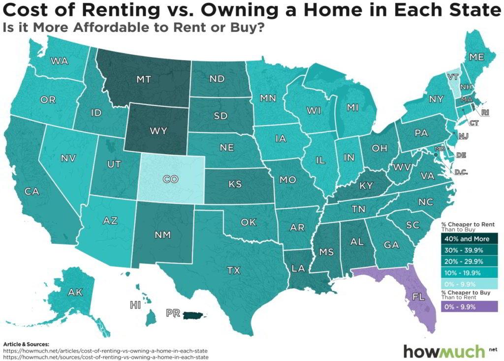 rent-vs-own-1024x733.jpg