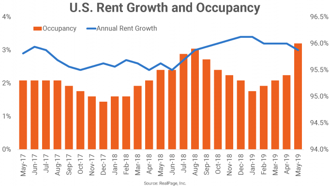occupancy-6-19.png