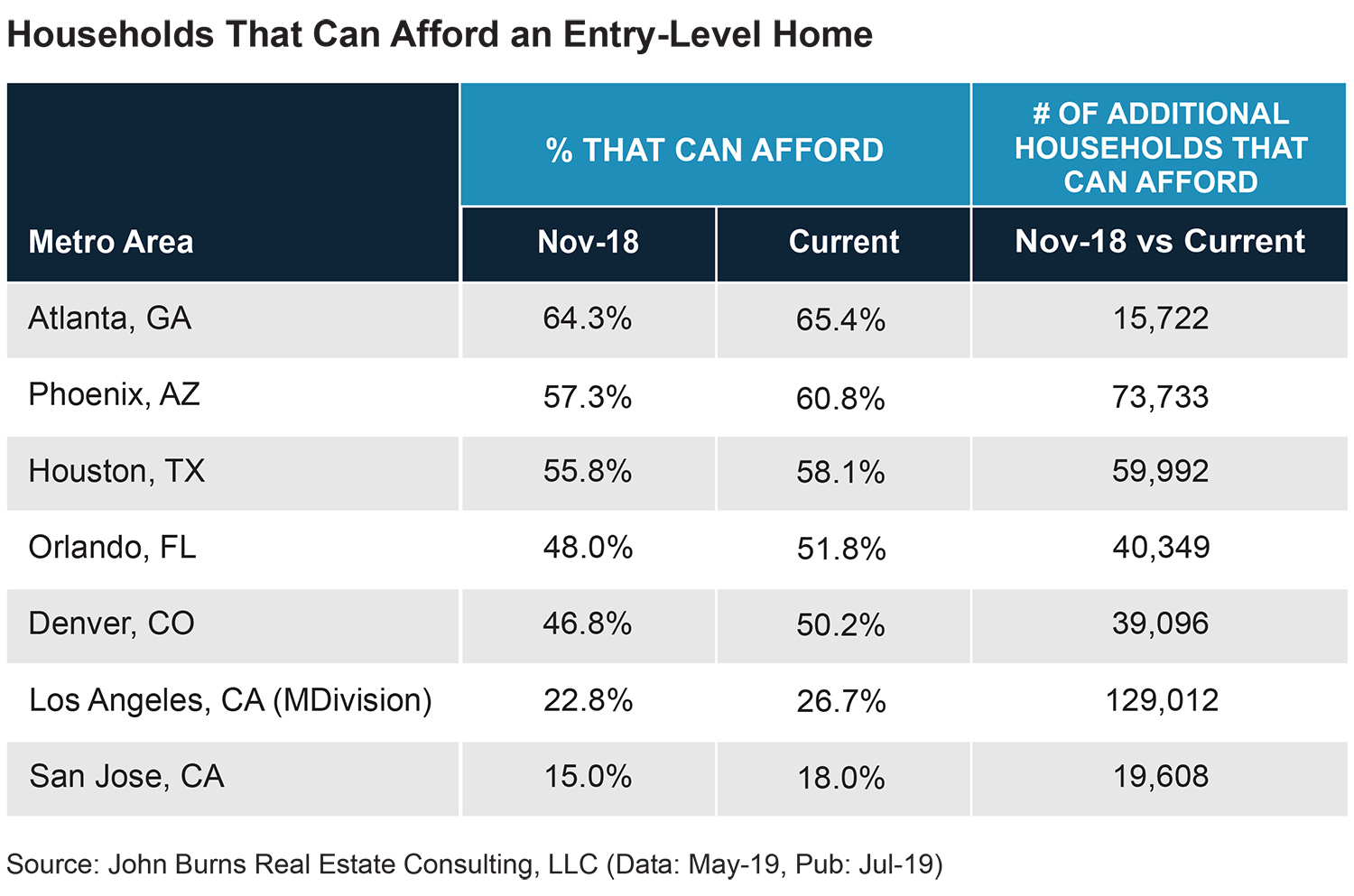 Households-That-Can-Afford-Table2.png