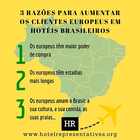 Brasil-linkedin529.png