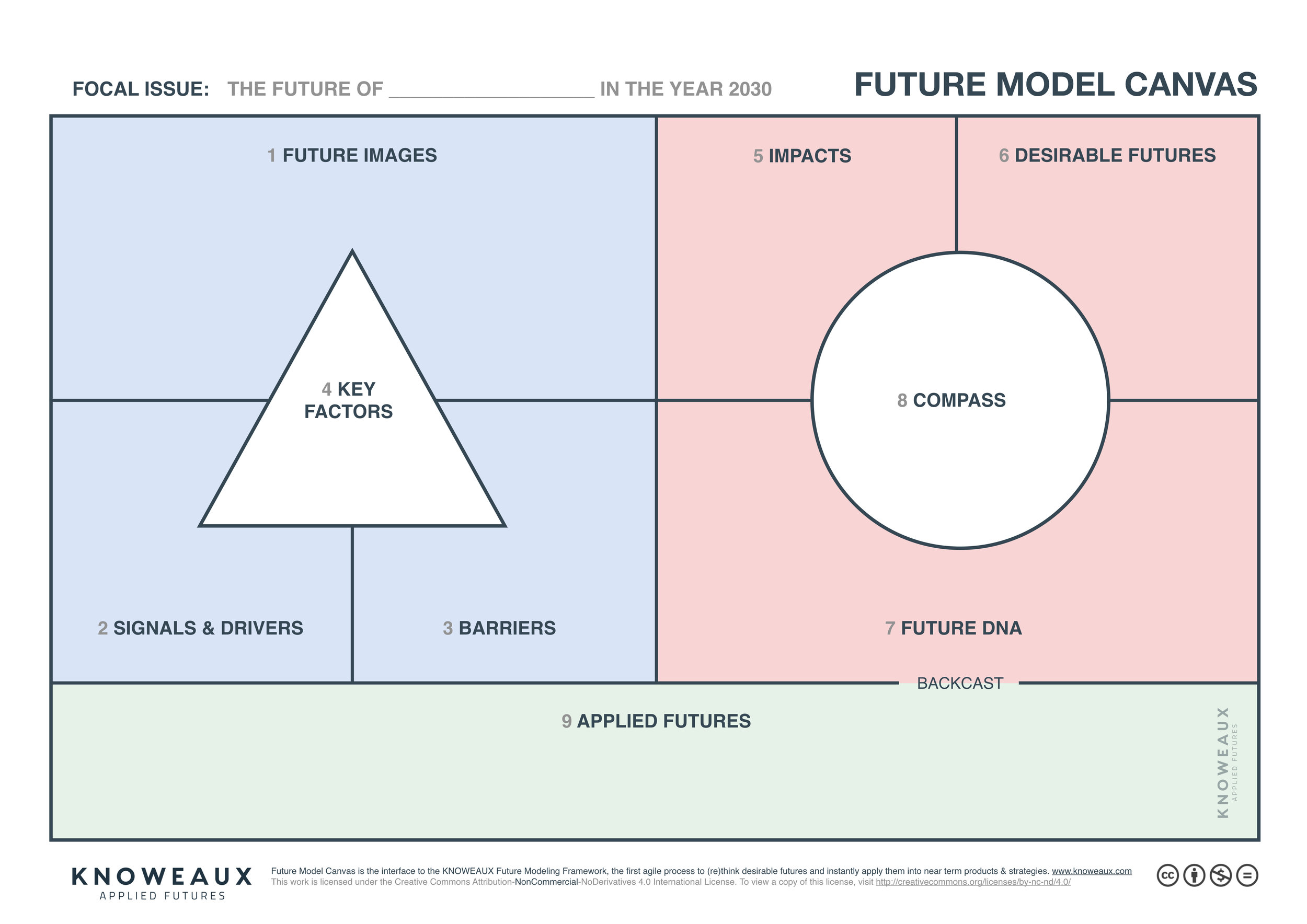 FutureModelCanvas_A3_V.2.0_181115.001.jpeg