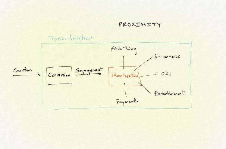 2- Customer funnel diagram1.png