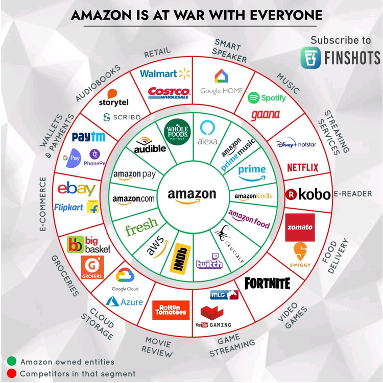 16- Amazon graphic.png