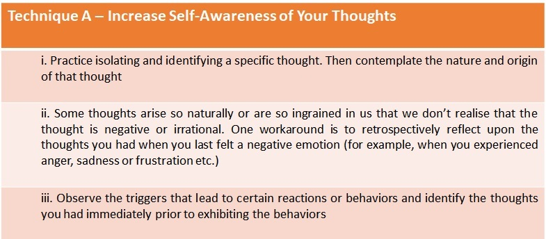 CBT Technique A - Increase Self-Awareness of Thoughts.jpg