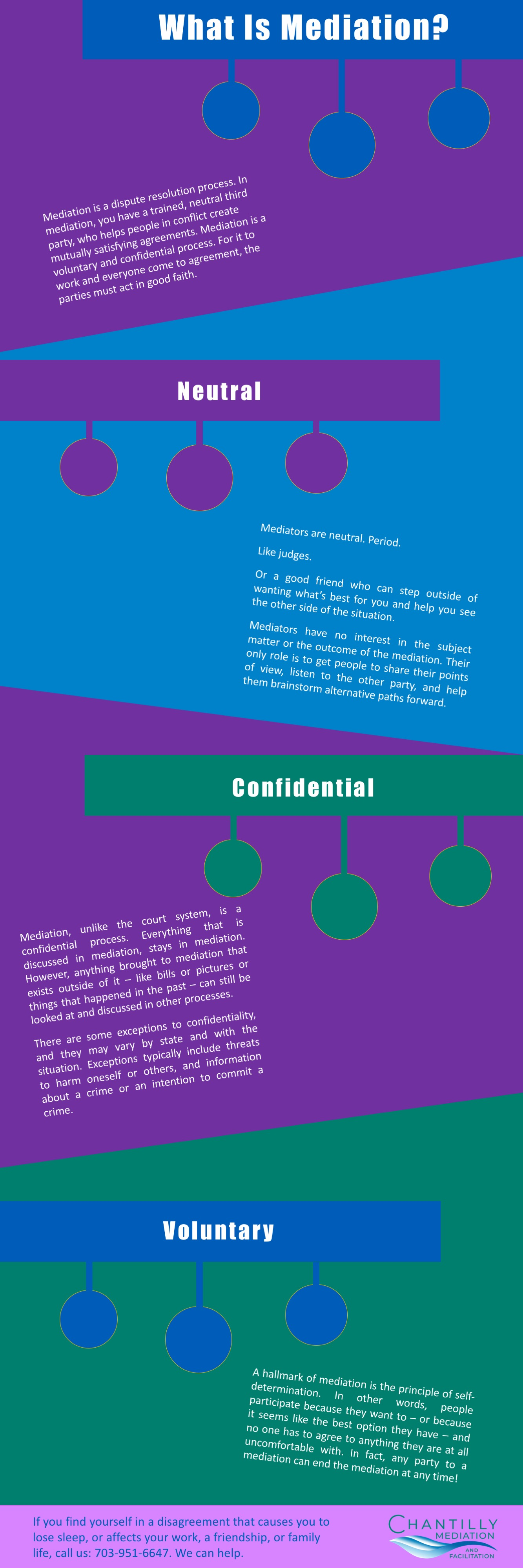 what is mediation infographic
