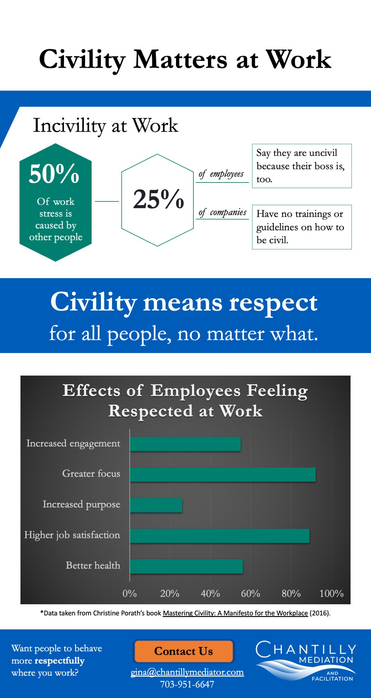 Civility v2.png