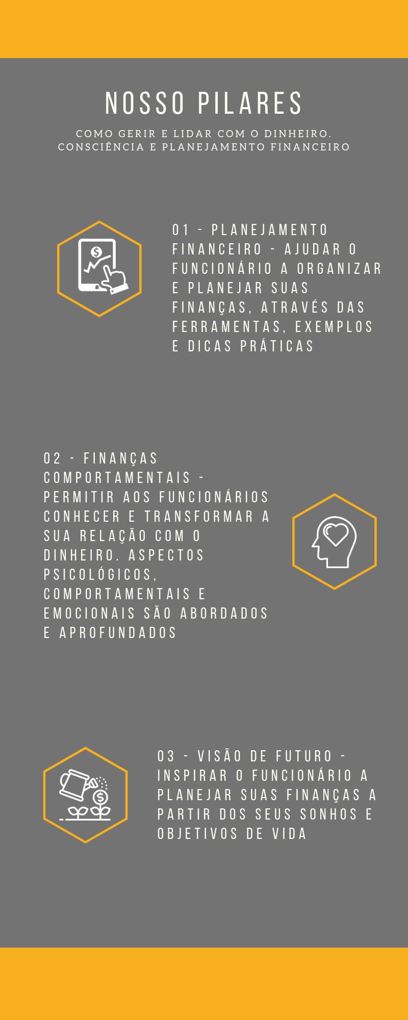 Pilares Coaching Financeiro.png