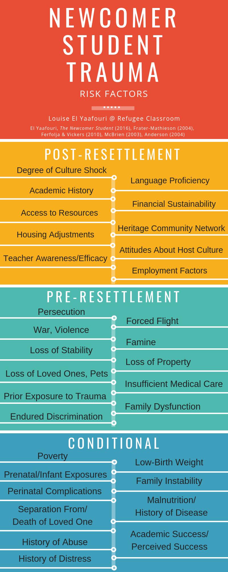 career timeline.png