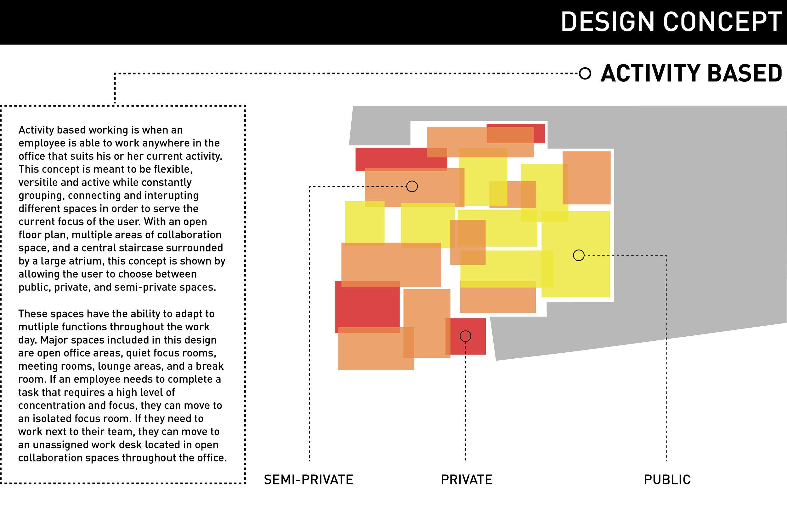 Design Concept