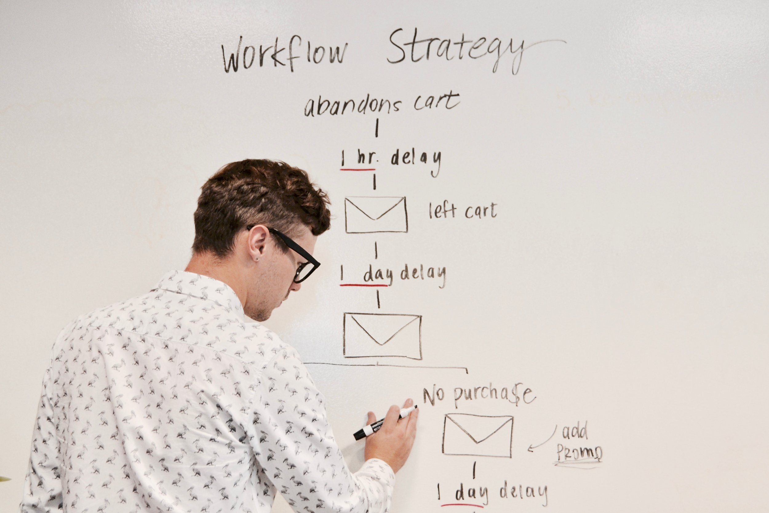 Organize your Business, Follow a Strategy - Evelyn Avenue