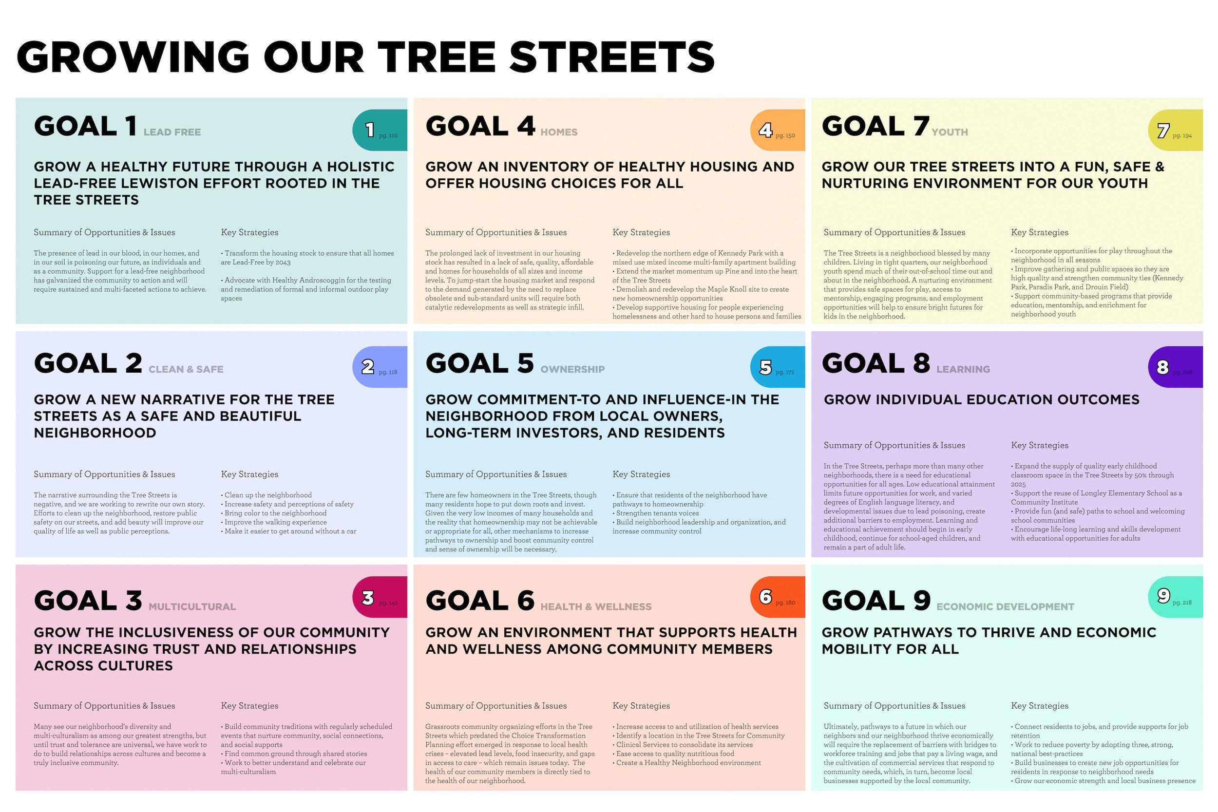 Download our Goals Sheet     Learn more about the Growing Our Tree Streets goals, and what each of them mean.