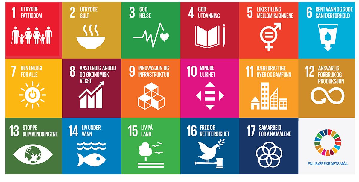 Alle SDG farger  Uten FN-logo.png