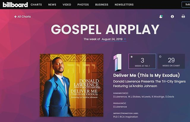 """HUGE congrats to @sirthebaptist for his first @billboard #1 song and 2 Dove Award nominations!! """"Deliver Me"""" is #1 on Billboard for Gospel Airplay, Gospel Streaming Songs and Gospel Digital Song Sales. Sir is also nominated for Traditional Gospel Album of the Year and Traditional Gospel Recorded Song of the Year for his writing/production/feature credits on @donaldlawrence Goshen album. Congrats all around to @sirthebaptist @donaldlawrence @leandriaj and teams #deliverme #billboard #tymple #preach @gospelmusicassoc"""