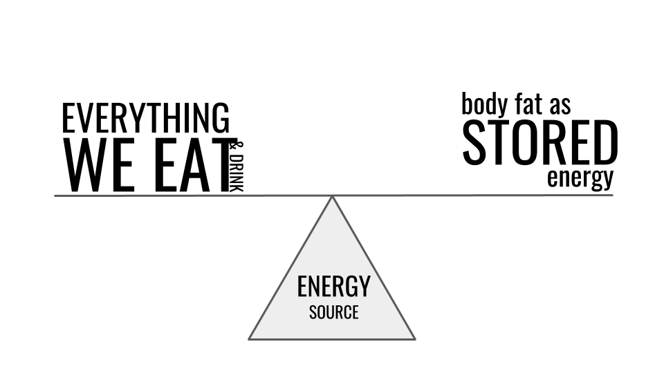 The concept of energy balance