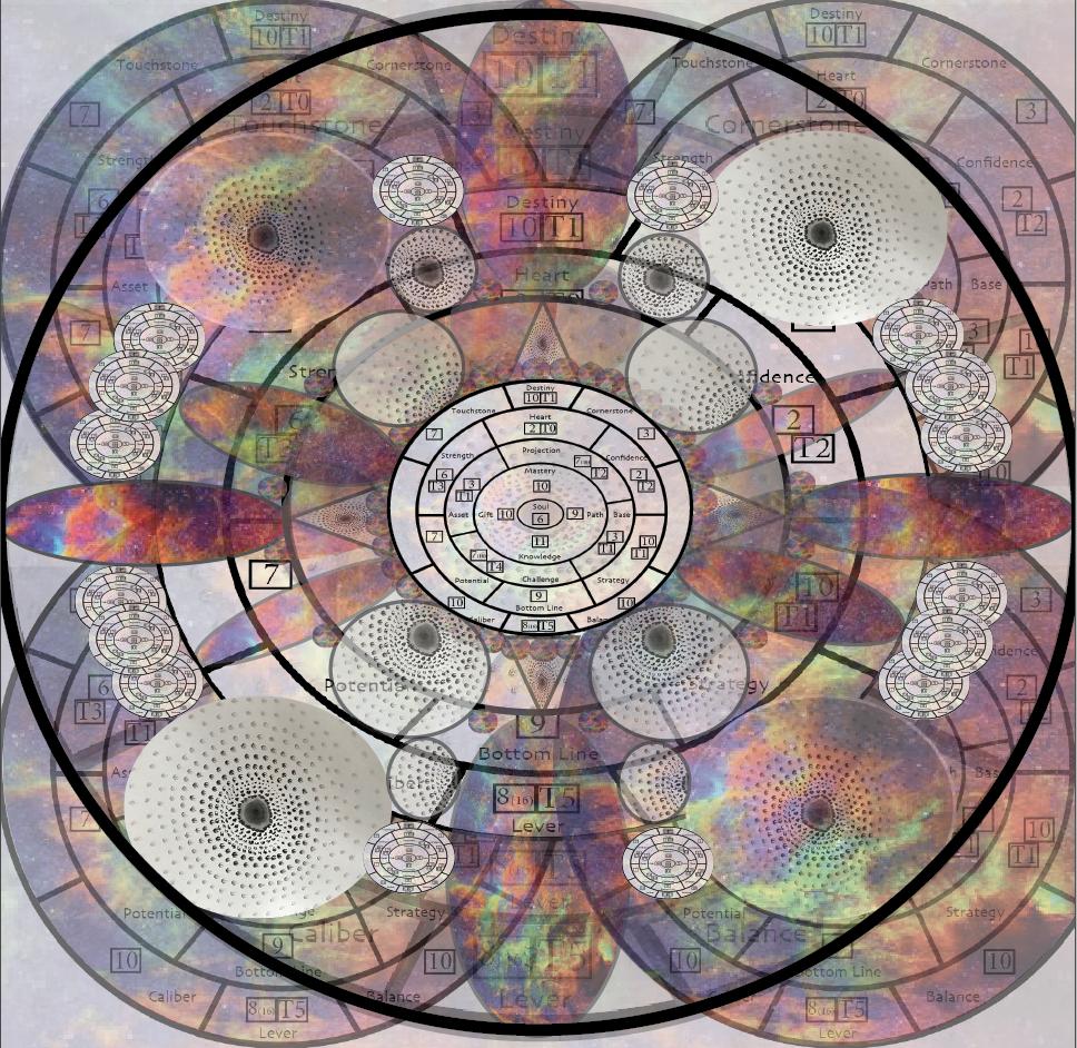 Master Mandala - Personal Numerology Reading