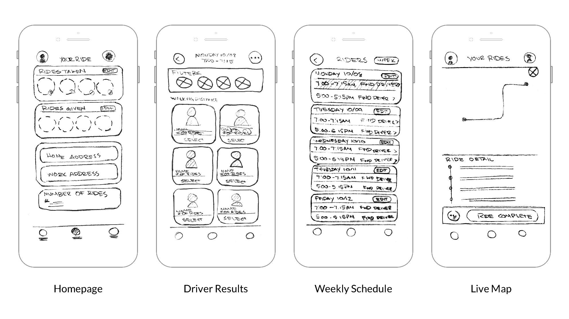 FareShare: Carpooling Reimagined — Matt Sanislo Design