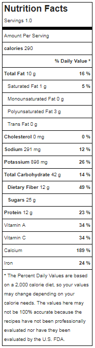 Chocolate Zucchini Smoothie Nutrition Facts.PNG