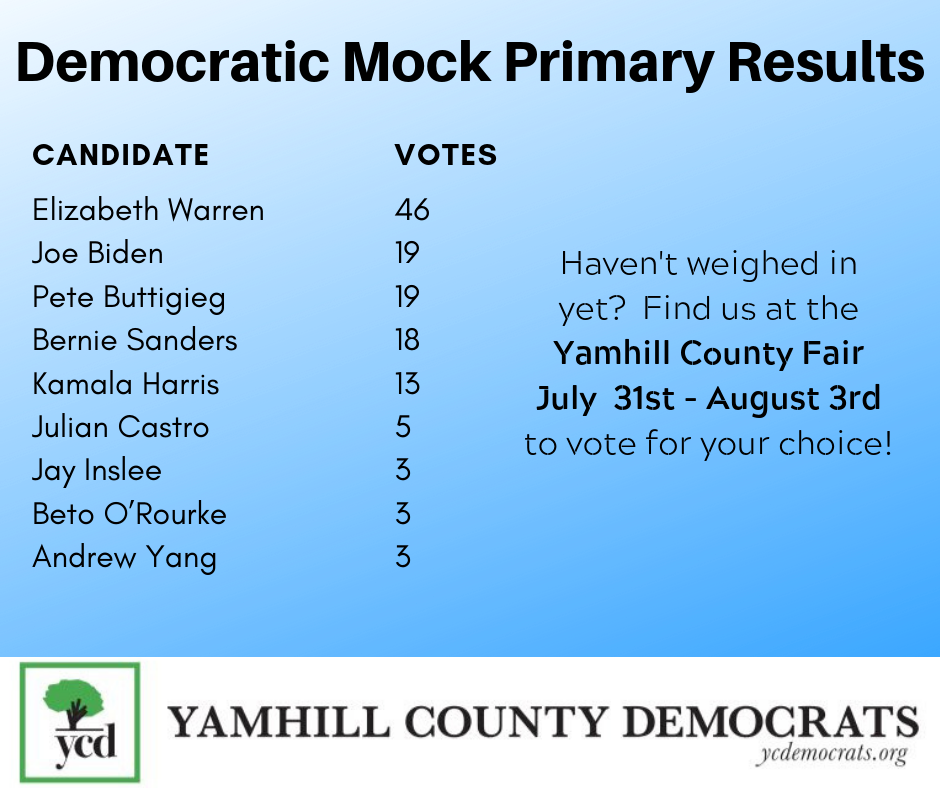 Yamhill County Democratic Primary Ballot Results_ (2).png