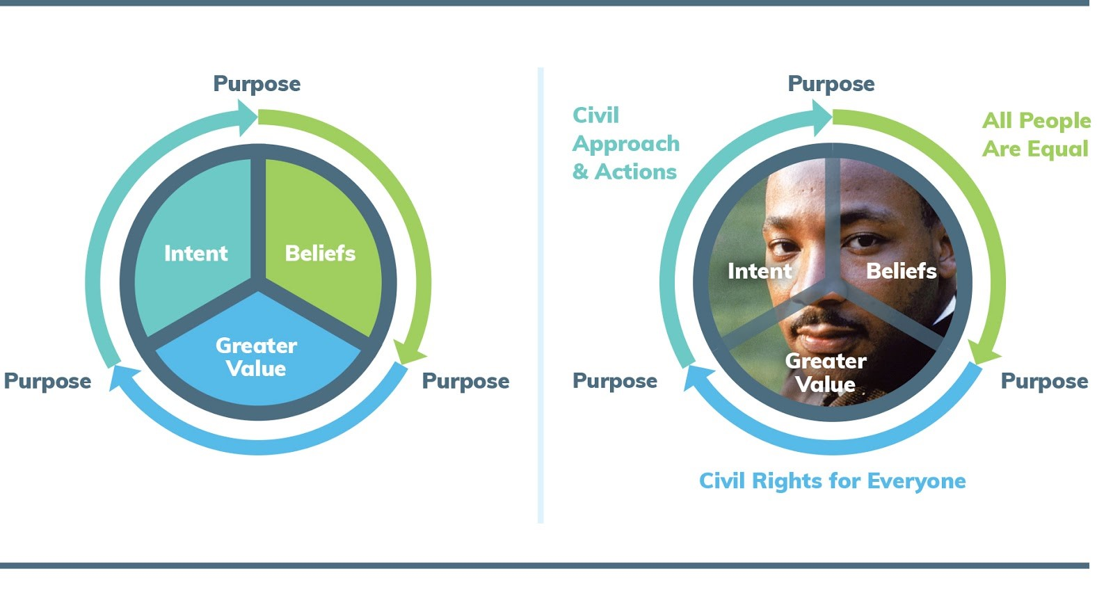 MLK - Purpose.jpg