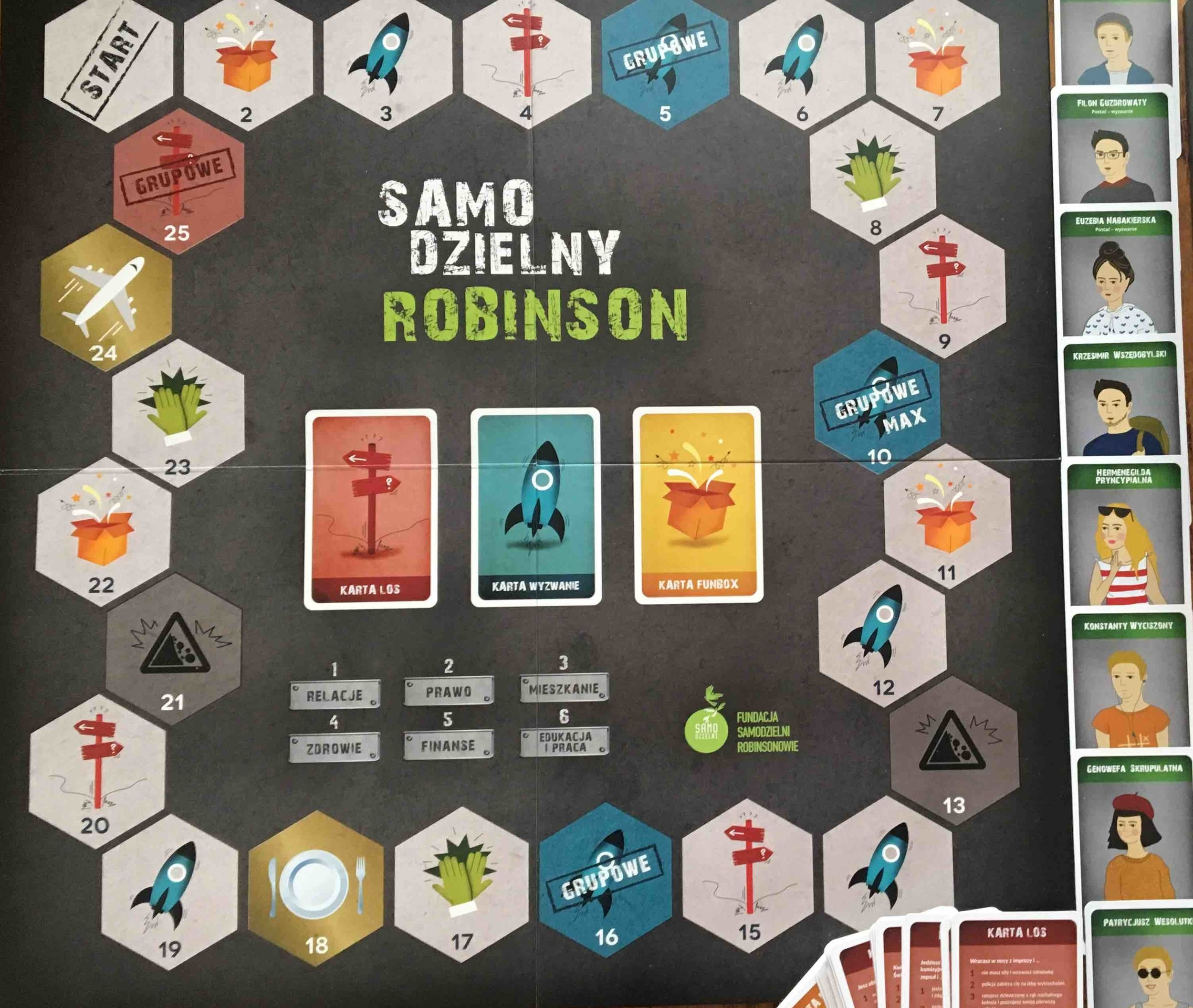 Gra+Samodzielny+Robinson+Plansza+karty.jpg