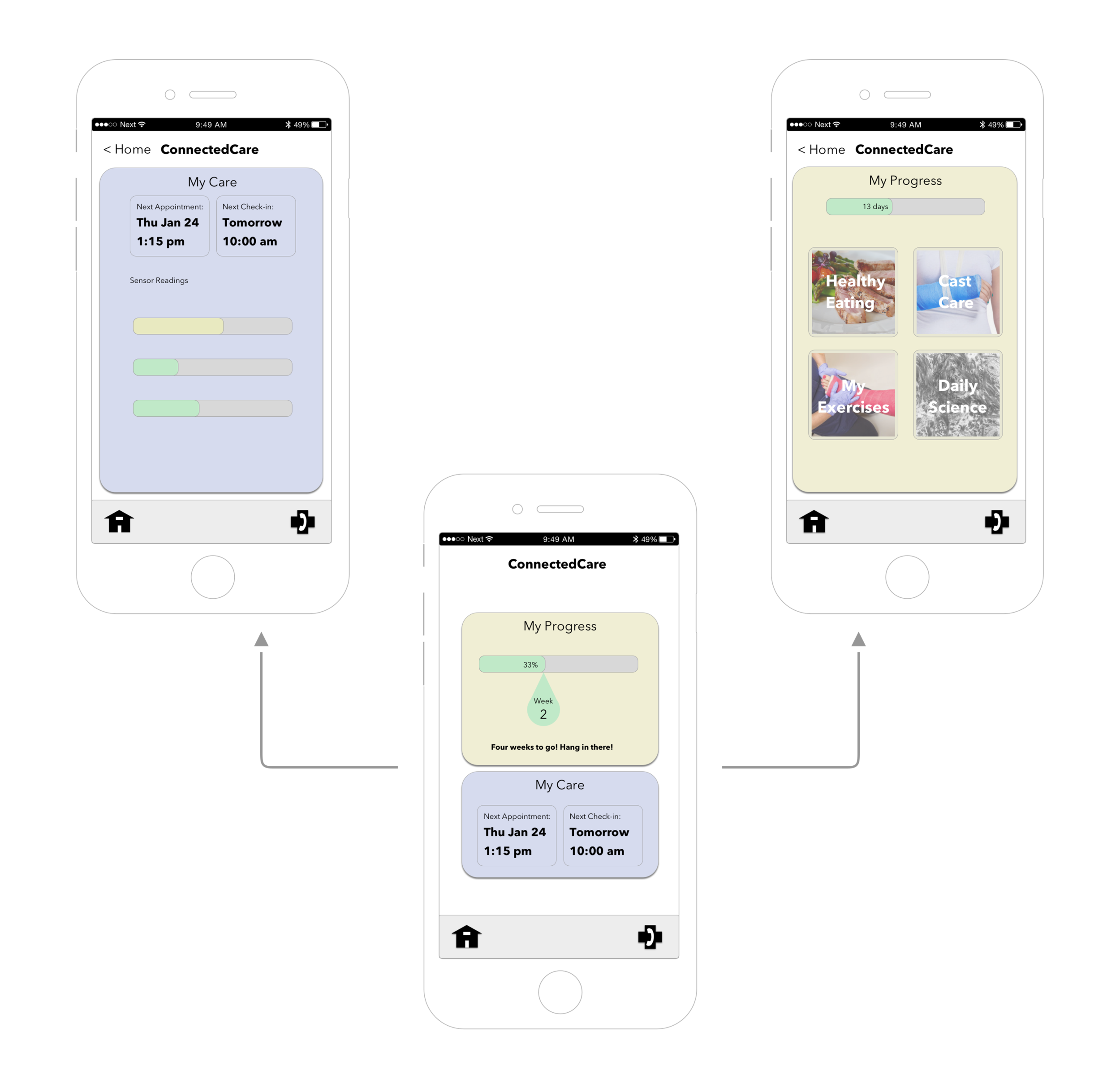 Rough wireframes for the primary screens of the patient-facing app