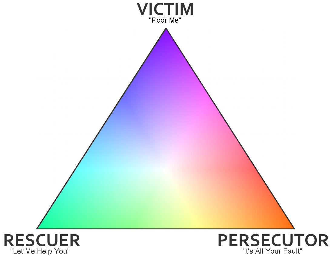 dramatriangle-codependency-victim-rescuer-persecutor.png