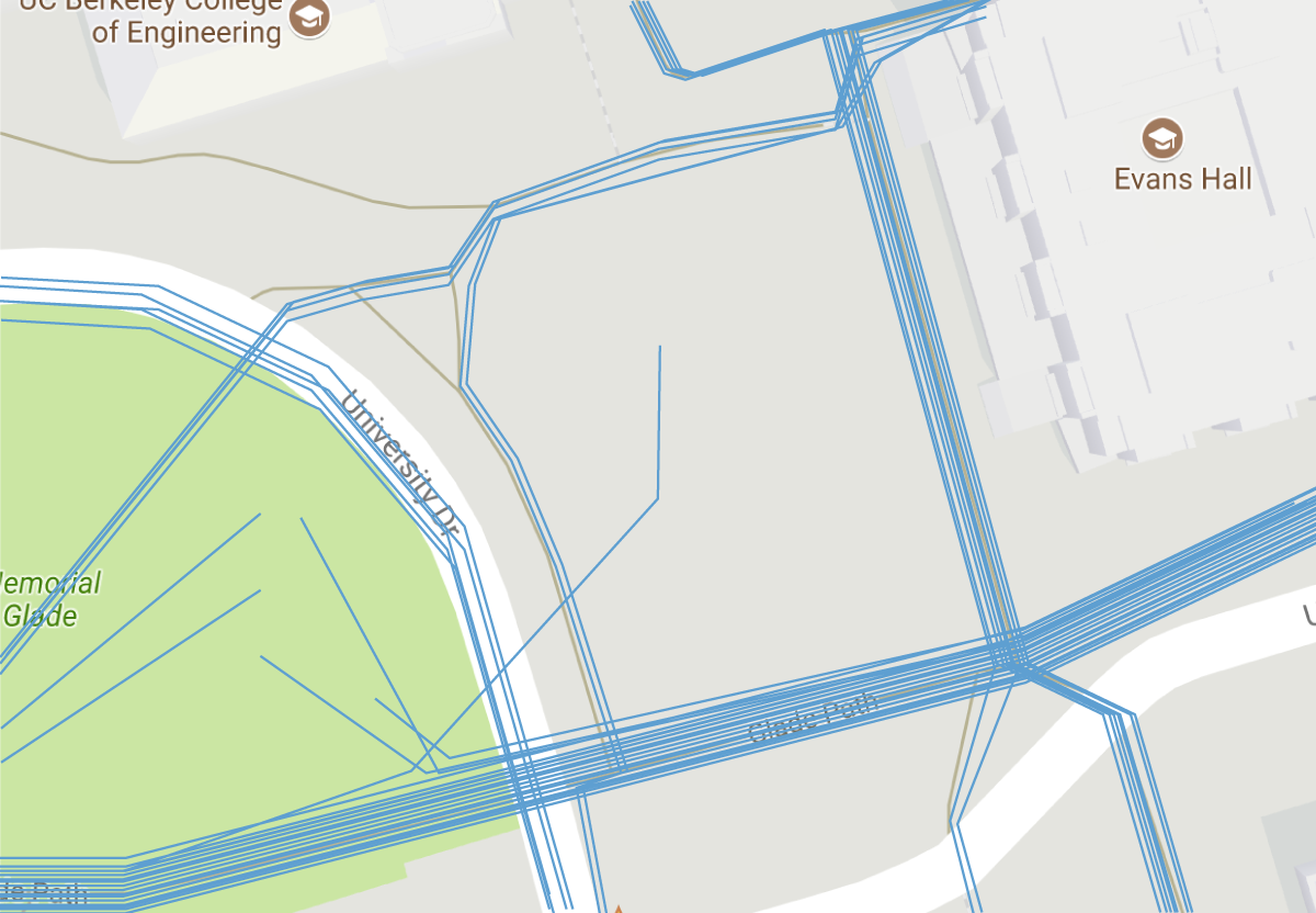 Heat map of the traffic around the lot