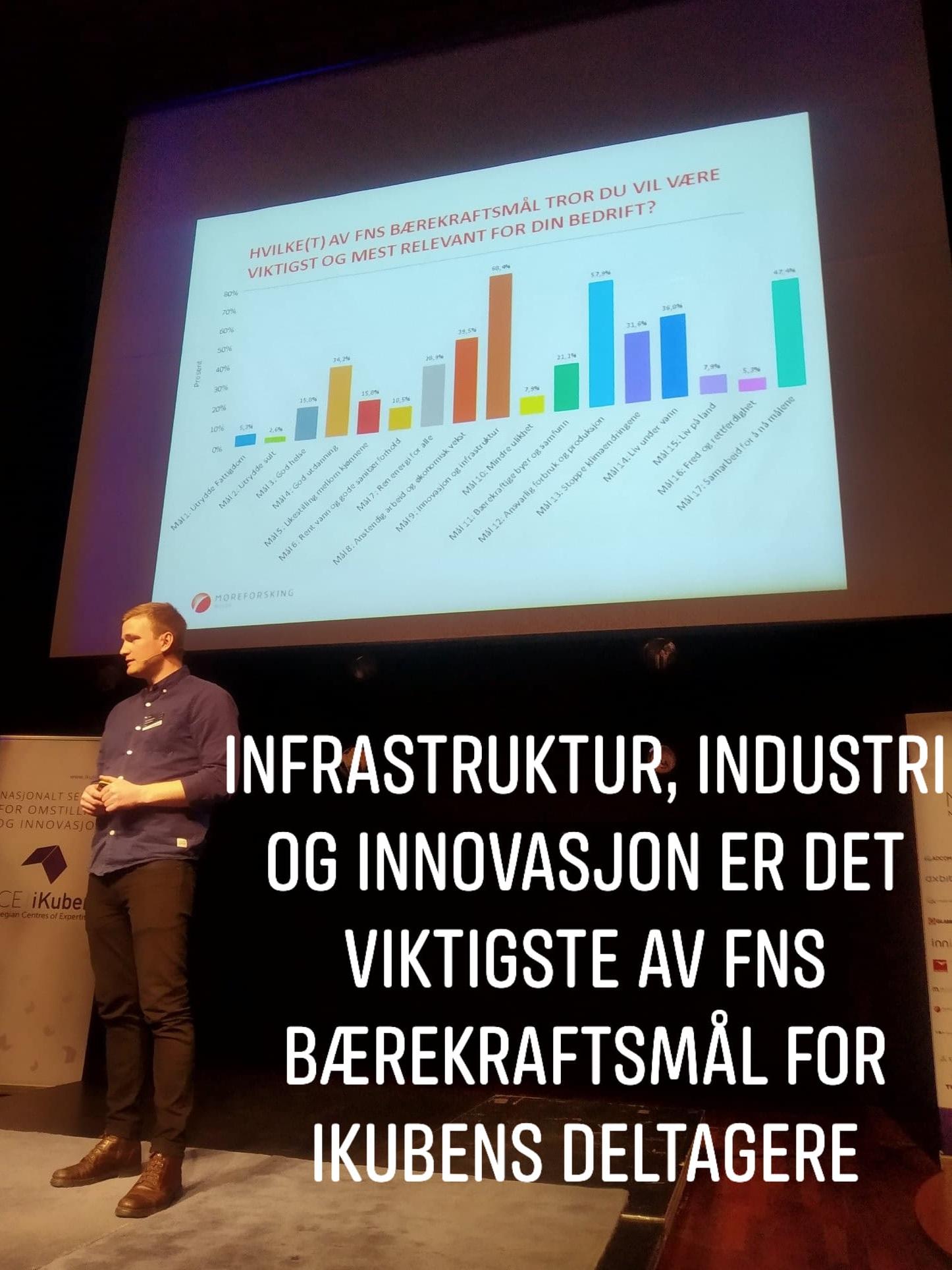 Jon Halfdanarson, forsker i Møreforsking Molde, prensenterte funn fra NCE ikubens deltagere.