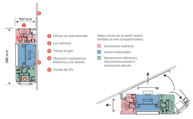 tedisel-medical-maya-cabecero-infantil-esquema