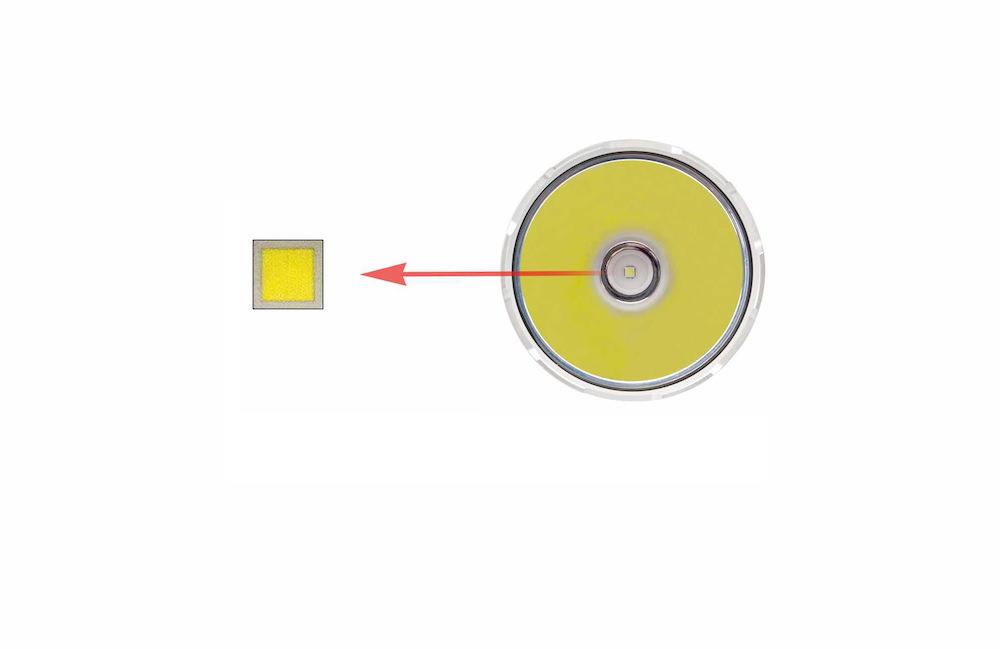 Led CREE XHP35 HI - L'Acebeam K70 est équipée de l'émetteur CREE XHP35 High IntensitySon faisceau lumineux porte à une distance max inédite de 1 300 mètres !