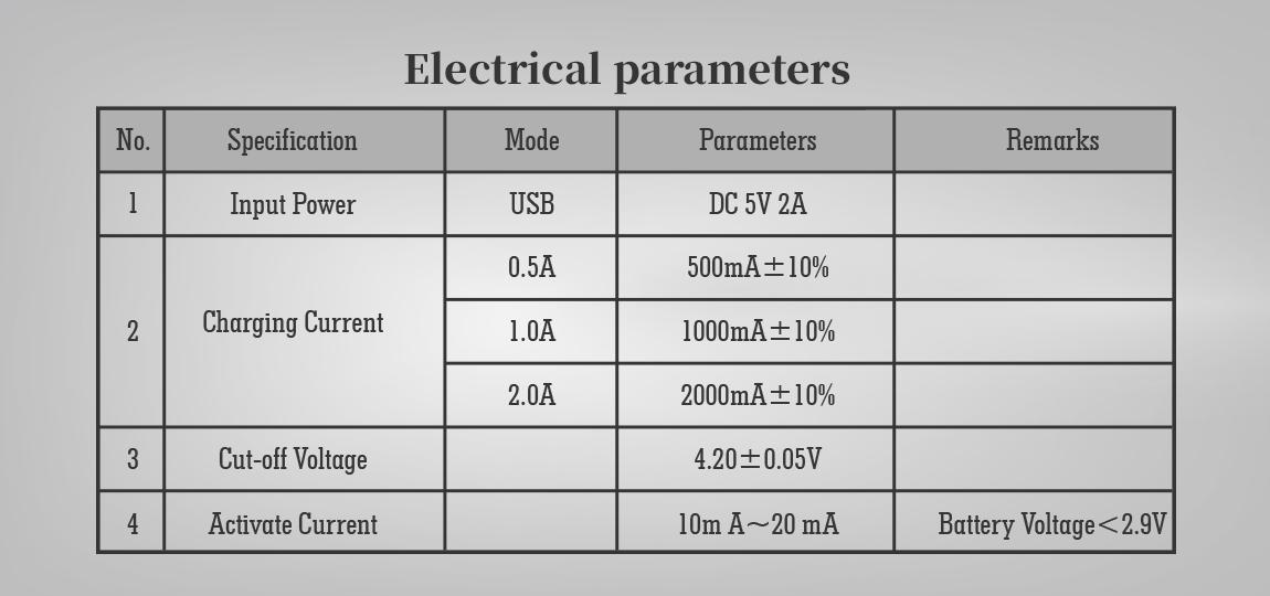 Paramètres électriques