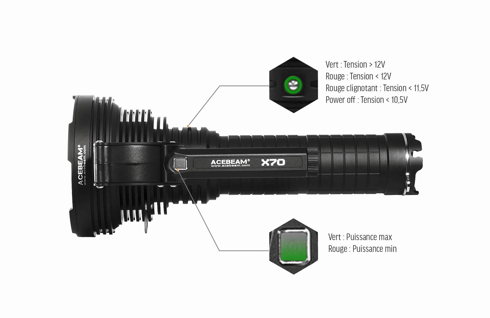 """Poussoir lumineux - En plus des voyants plac""""s sur l'arrière de la batterie, la X70 possède un poussoir lumineux indiquant le niveau de charge"""