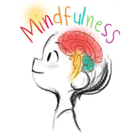 MINDFULNESs - We ensure that every student maintains a healthy diet (overseen by a dietician) and take part in a variety of exercise based activities during their week at Camel Camps. We also provide mindfulness sessions promoting a greater understanding of mental wellbeing. Mindfulness helps students learn how to achieve a healthy mind, how to approach a variety of situations positively and calmly. Todays generation is bombarded by media and high levels of stress and pressure, we think an education in mindfulness can help them feel better equipped to cope and thrive.