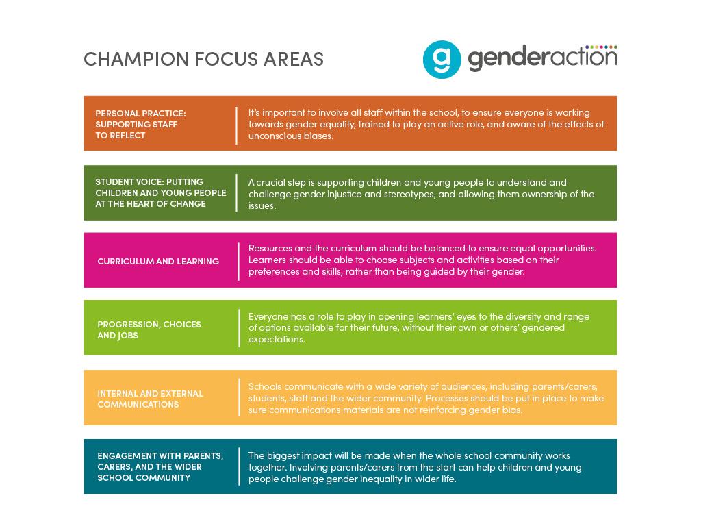 Champion-Infographic.jpg