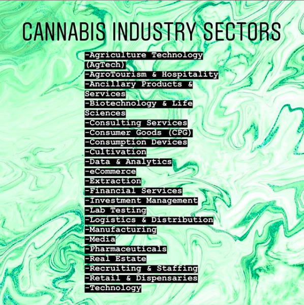 greenlightcrewjobs - Variety is the spice of life. Maybe it's time for a change?!.With nearly two dozen sectors hiring at this very moment, let Greenlight guide your transition into the cannabis industry. We're experts in our field and will pair you with a company that shares your philosophies and drive..#career#cannabis#change#human#profession#inspiration#life#green#yes#success#dream#work#recruitment#instagood#cannabiscommunity#nyc