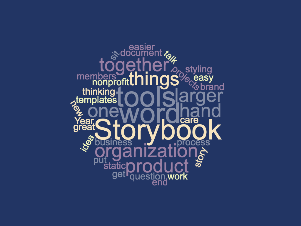 wordcloud for chamber.png